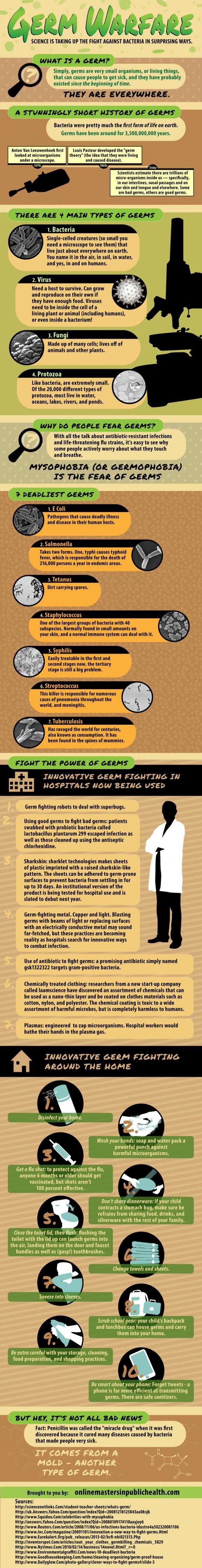 Germ_Warfare (1)